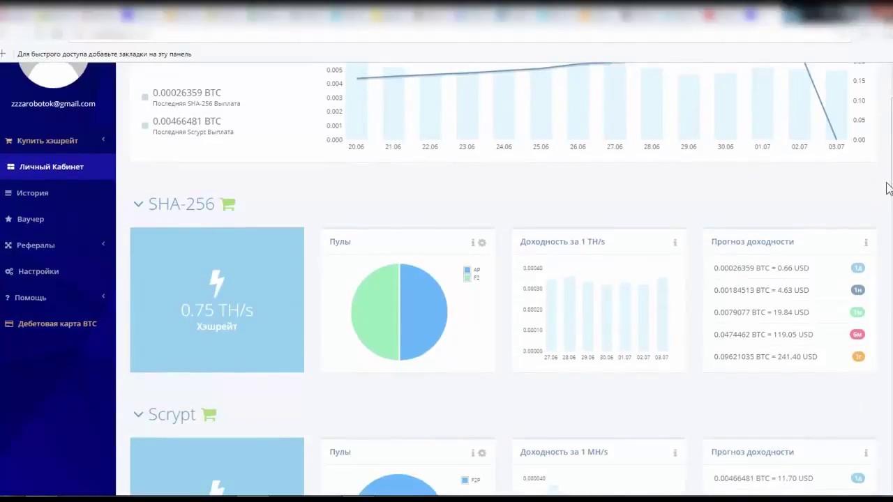 hashflare прмоокод 2017