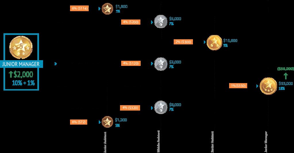 Cryptotek партнерская програма вход