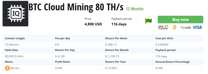 IQ Mining btc майнинг