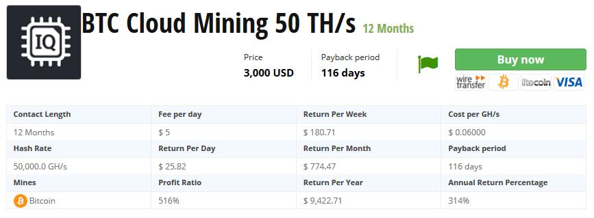 IQMining bitcoin купить контракт