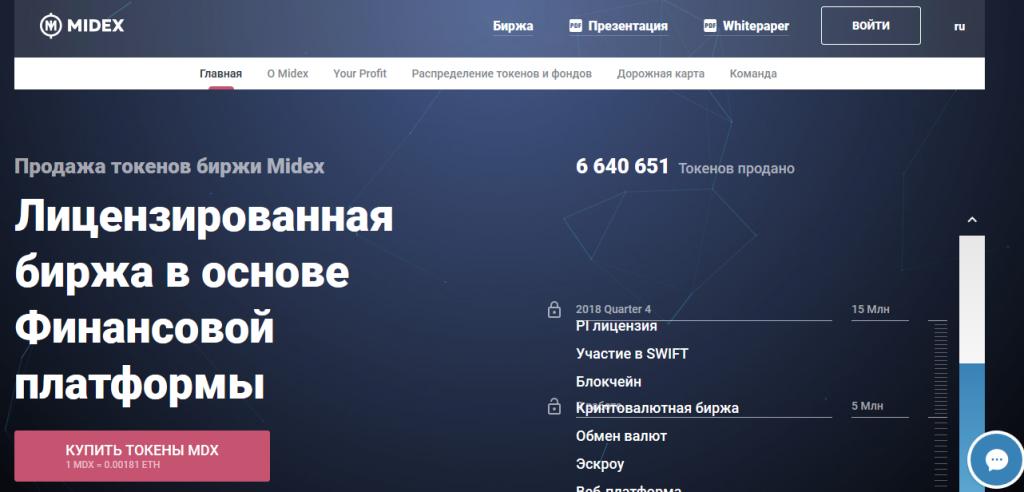 Midex ICO (Мидекс ИСО)