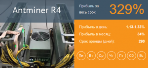 world mining antminer R4