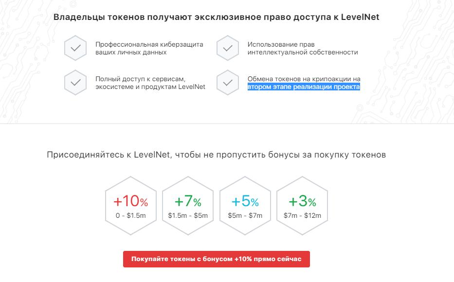 LevelNet преимущества